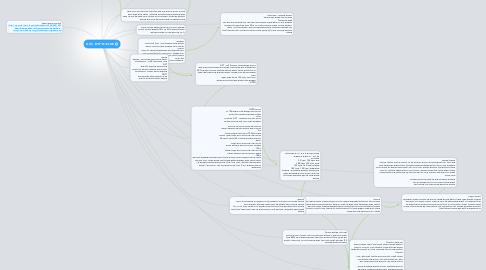 Mind Map: סוכרת הריונית - GDS