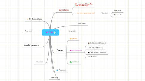 Mind Map: AUTISM