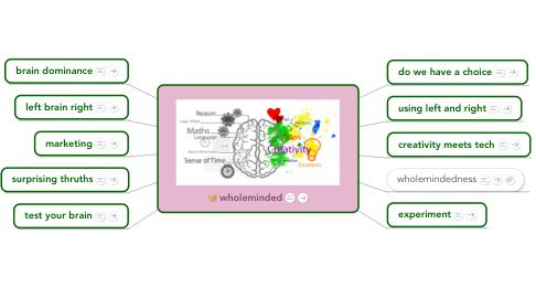 Mind Map: talententune