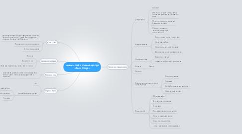 Mind Map: модель сайта тренинг-центра «Твой Старт»