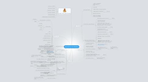 """Mind Map: Группа ВК по тегу """"Макияж"""""""