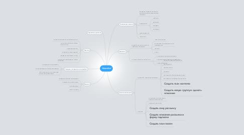 Mind Map: Ucontrol