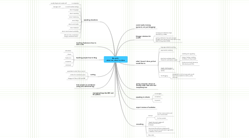 Mind Map: My work:  what I do, what I