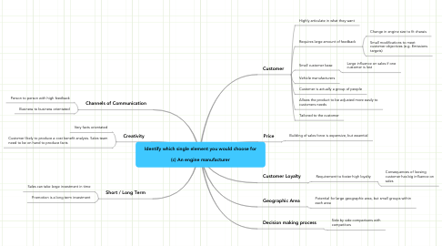 Mind Map: Identify which single element you would choose for  (c) An engine manufacturer