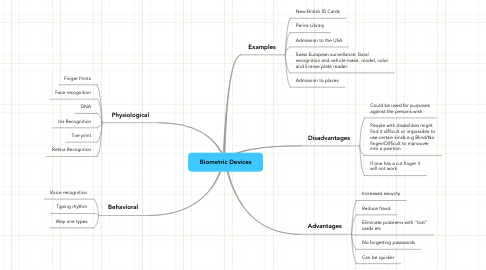 Mind Map: Biometric Devices