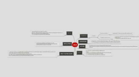 Mind Map: เกมส์