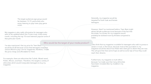 Mind Map: Who would be the target of your media product?