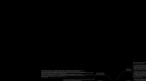 Mind Map: ประเภทของเกมส์