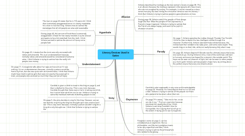 Mind Map: Literary Devices Used inSatire