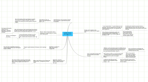 Mind Map: Candide Literature device Min Jae Lee 9-A