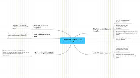 Mind Map: Chapter 21, Section 2 Louis XIV