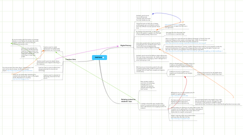 Mind Map: EME5432