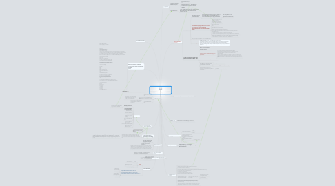 Mind Map: Copyright & the Creative Commons.  The Law in SINGAPORE. http://goo.gl/ac8vUM  Created by Paul Ng for discussion in Copyright-related courses run by or at Ngee Ann Polytechnic, Singapore.  Created 9 Jan 2014, updated 24 Jan 2017.