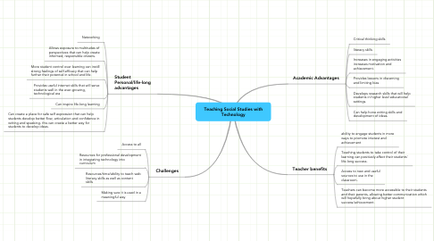 Mind Map: Teaching Social Studies with Technology