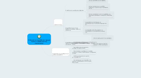 Mind Map: Η θεωρία των προσδοκιών (αφορά κυρίως τη διαδικασία της παρακίνησης)