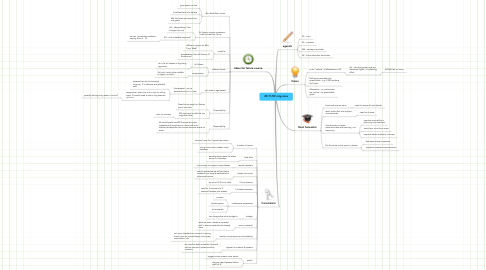 Mind Map: 29/11/09 mtg mins