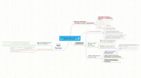 """Mind Map: """"Неомифологические"""" тексты врусском символизме"""