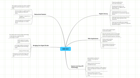 Mind Map: EME 5432