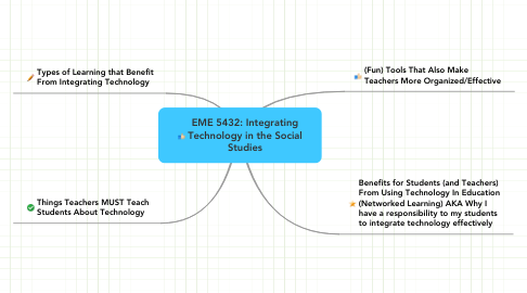 Mind Map Social Studies Social Studies by z c Mind