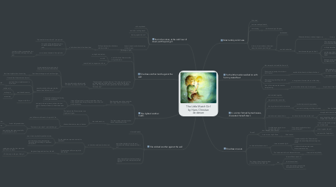 Mind Map: The Little Match Girl by Hans Christian