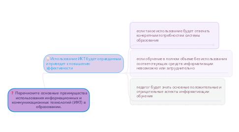 Mind Map: Перечислите основные преимущества использования информационных и коммуникационных технологий (ИКТ) в образовании.