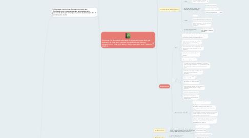 Mind Map: Ниша: Производство и продажа резных наличников. Домовая резьба по каталогу и на заказ.