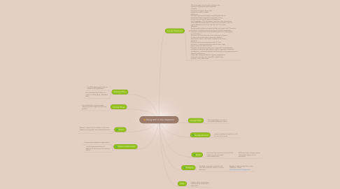Mind Map: Using tech in the classroom