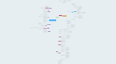 """Mind Map: Questionspace: Notes from the NASA/ASU conference """"Understanding Literature and Art Cultures for Transformative Research,"""" Jan. 14th & 15th, 2014."""
