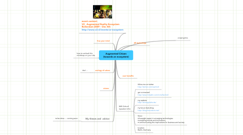 Mind Map: Augmented Citizen (towards an ecosystem)