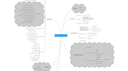 Mind Map: Grundschulschließungen in LSA