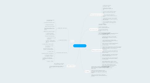 Mind Map: Выгоды + Заголовки