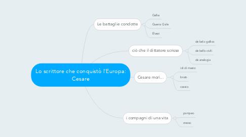 Mind Map: Lo scrittore che conquistò l'Europa: Cesare
