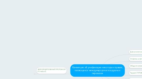 Mind Map: Конвенция об унификации некоторых правил, касающихся международных воздушных перевозок