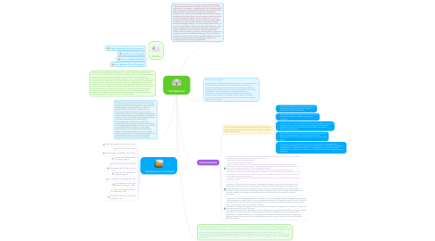 "Mind Map: ""Arte Barroco"""