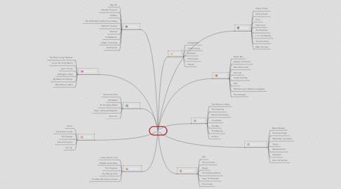 Mind Map: Film