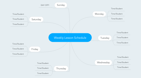 Mind Map: Weekly Lesson Schedule