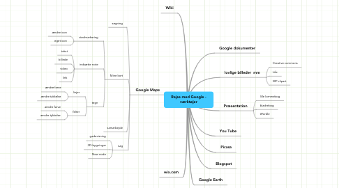 Mind Map: Rejse med Google - værktøjer