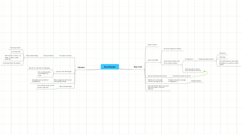 Mind Map: Wereldsteden