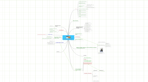 Mind Map: German Holiday Traditions