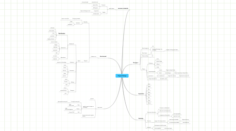 Mind Map: Organic Design