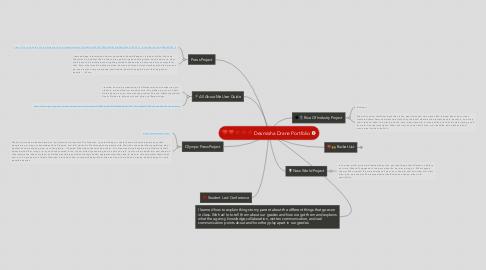 Mind Map: Desmisha Drane Portfolio
