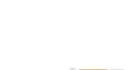 Mind Map: 2A4 Didaktische Konzeption multimedialer und telemedialer Lernumgebungen II