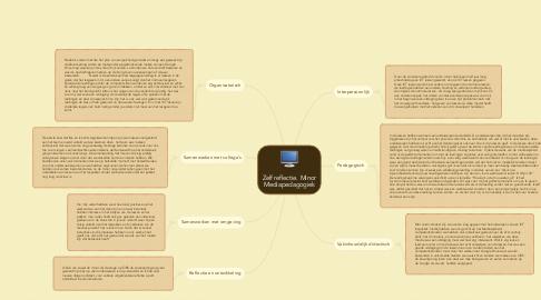 Mind Map: Zelf reflectie. Minor Mediapedagogiek