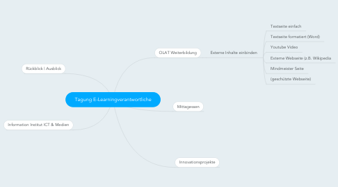 Mind Map: Tagung E-Learningverantwortliche