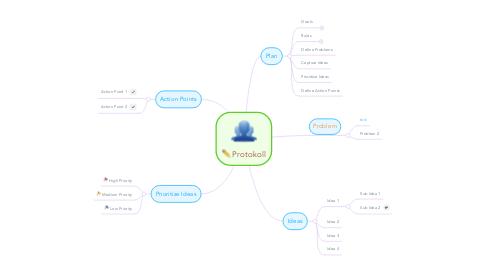 Mind Map: Protokoll