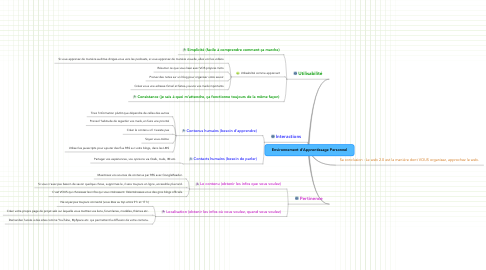 Mind Map: Environnement d'Apprentissage Personnel