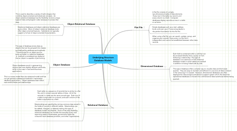Mind Map: Underlying Structure Database Models