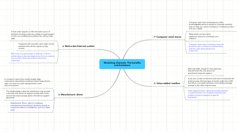 Mind Map: Marketing Channels: The benefits and limitations