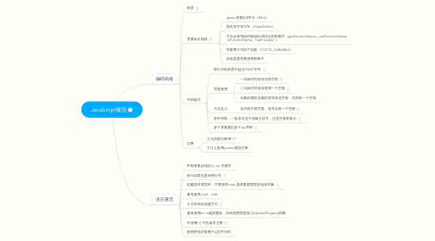 Mind Map: JavaScript规范