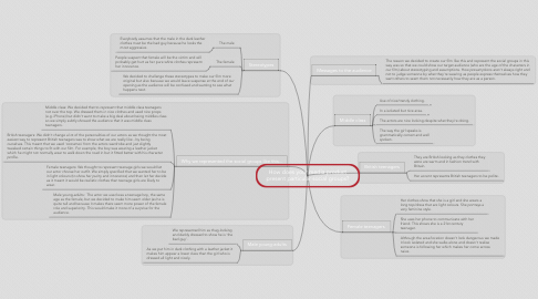 Mind Map: How does your media product present particular social groups?